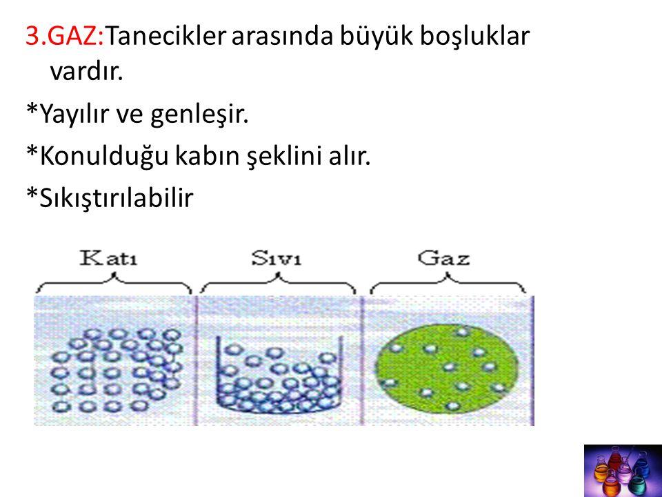 3. GAZ:Tanecikler arasında büyük boşluklar vardır. Yayılır ve genleşir