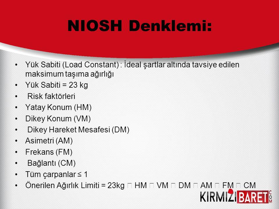 NIOSH Denklemi: Yük Sabiti (Load Constant) : İdeal şartlar altında tavsiye edilen maksimum taşıma ağırlığı.