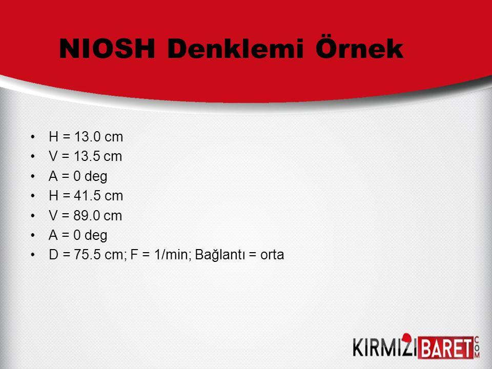 NIOSH Denklemi Örnek H = 13.0 cm V = 13.5 cm A = 0 deg H = 41.5 cm