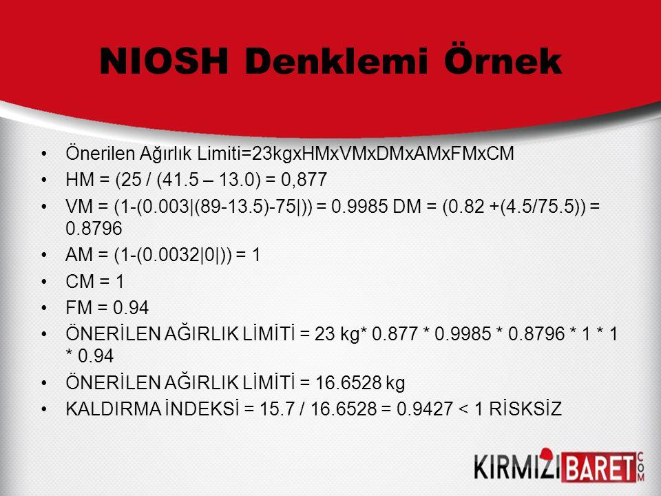 NIOSH Denklemi Örnek Önerilen Ağırlık Limiti=23kgxHMxVMxDMxAMxFMxCM