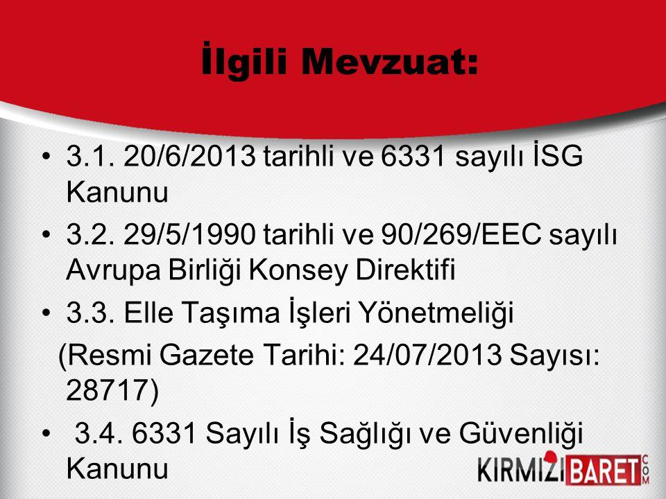İlgili Mevzuat: 3.1. 20/6/2013 tarihli ve 6331 sayılı İSG Kanunu