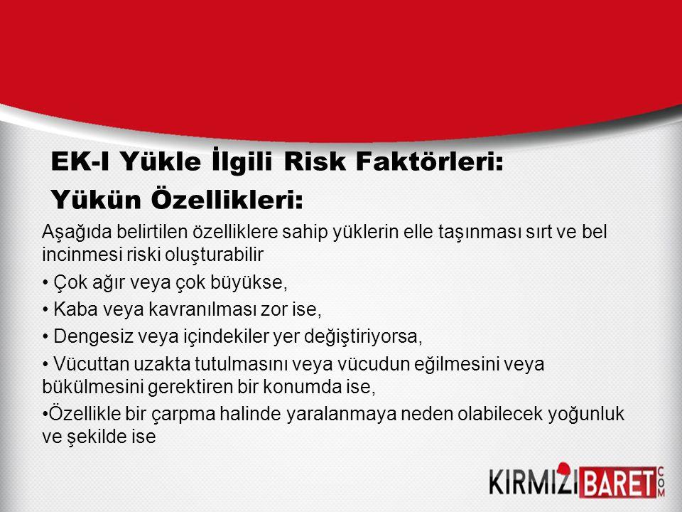 EK-I Yükle İlgili Risk Faktörleri: