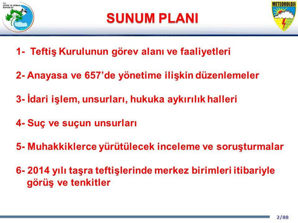 SUNUM PLANI 1- Teftiş Kurulunun görev alanı ve faaliyetleri