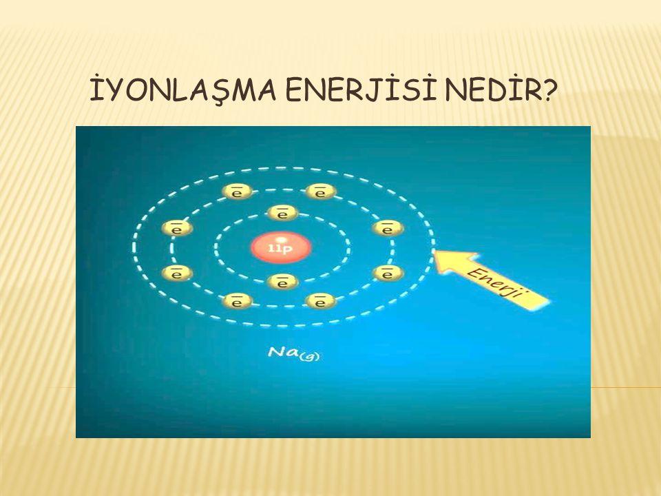 İYONLAŞMA ENERJİSİ NEDİR