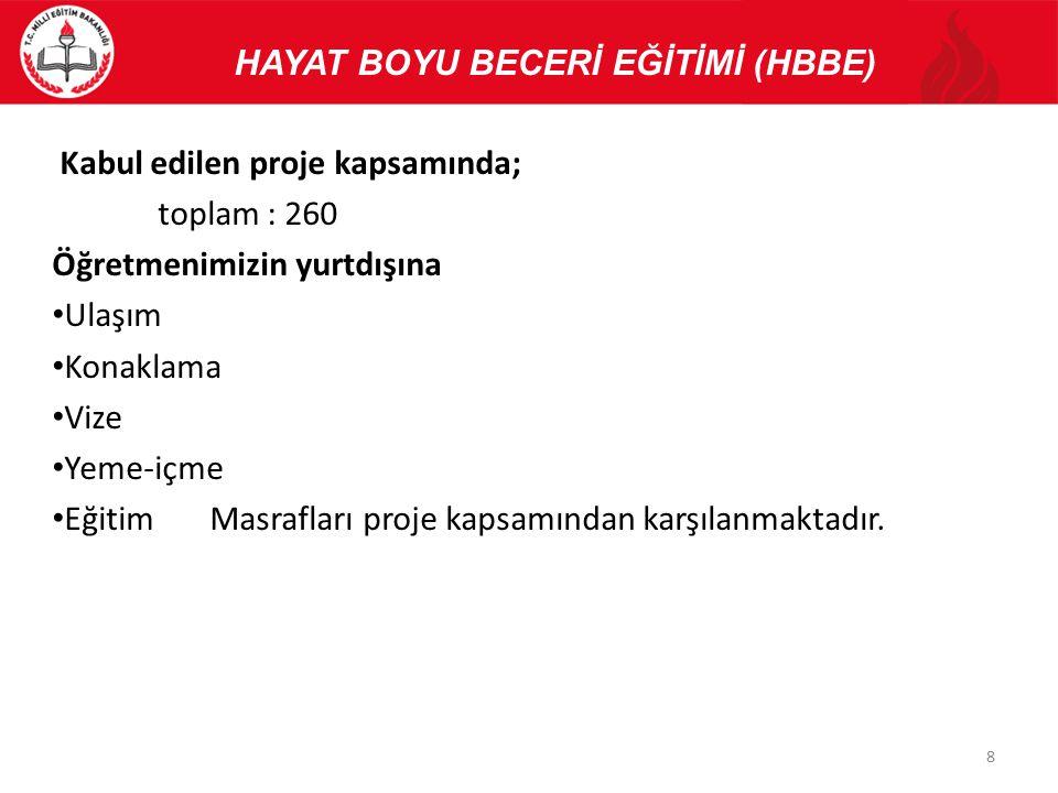 HAYAT BOYU BECERİ EĞİTİMİ (HBBE)