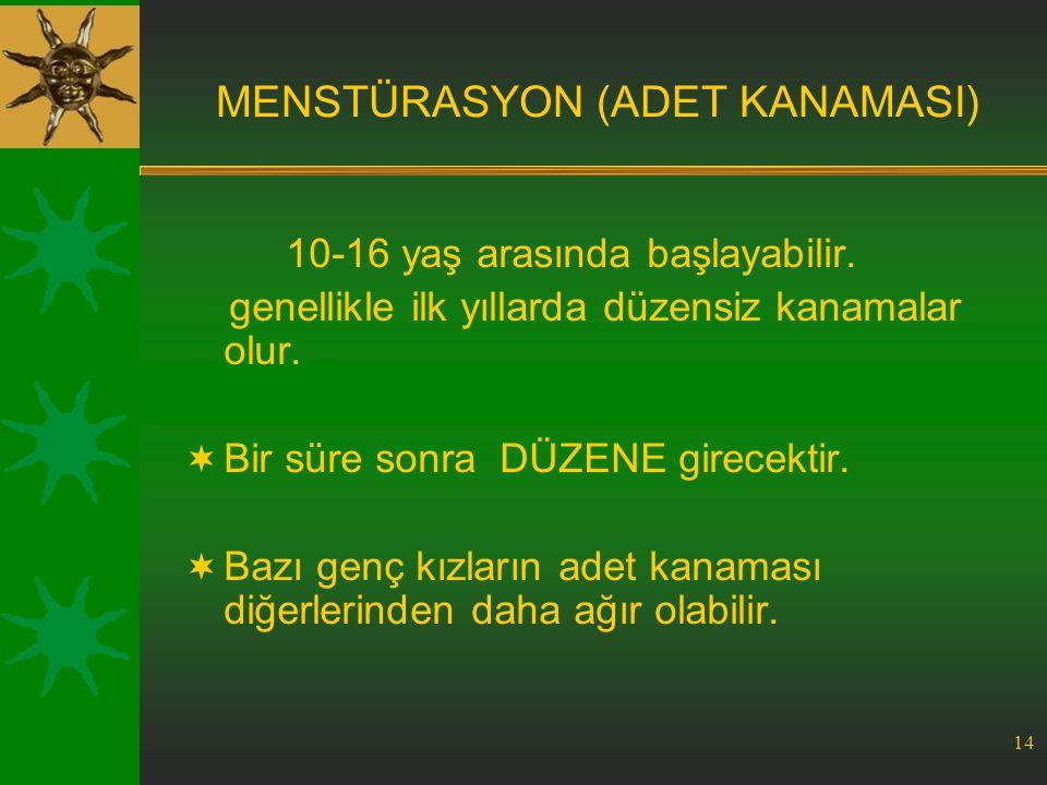 MENSTÜRASYON (ADET KANAMASI)
