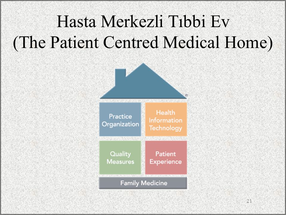 Hasta Merkezli Tıbbi Ev (The Patient Centred Medical Home)