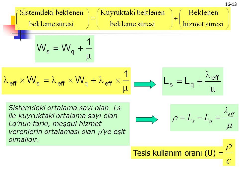 Tesis kullanım oranı (U) =