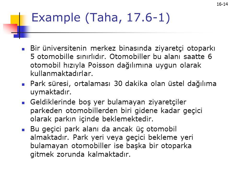 Example (Taha, 17.6-1)