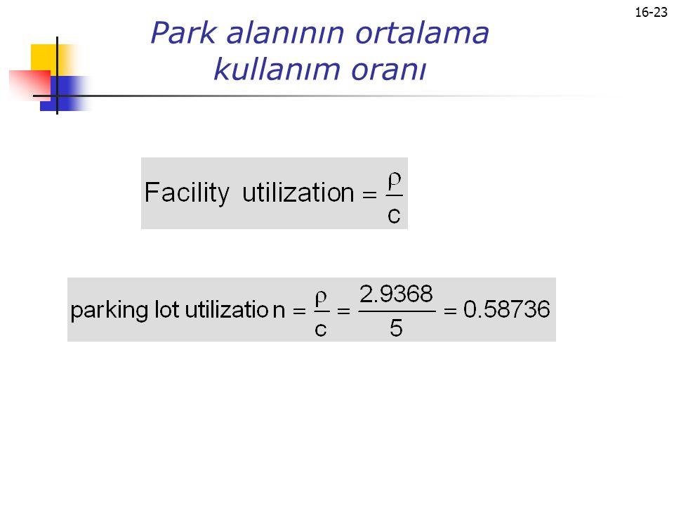 Park alanının ortalama kullanım oranı