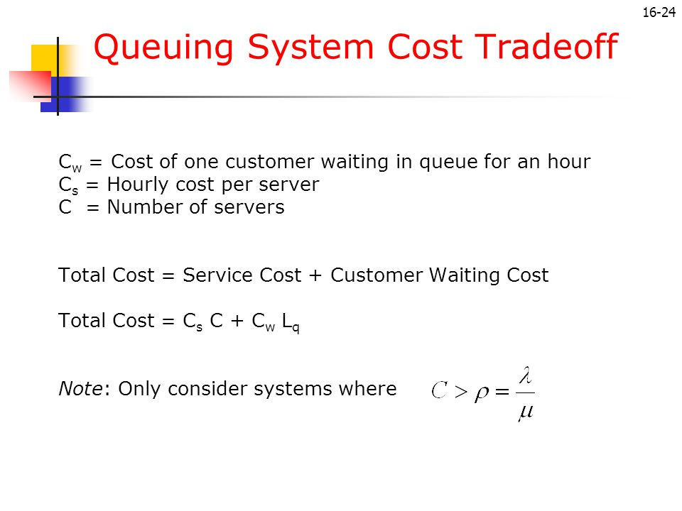 Queuing System Cost Tradeoff
