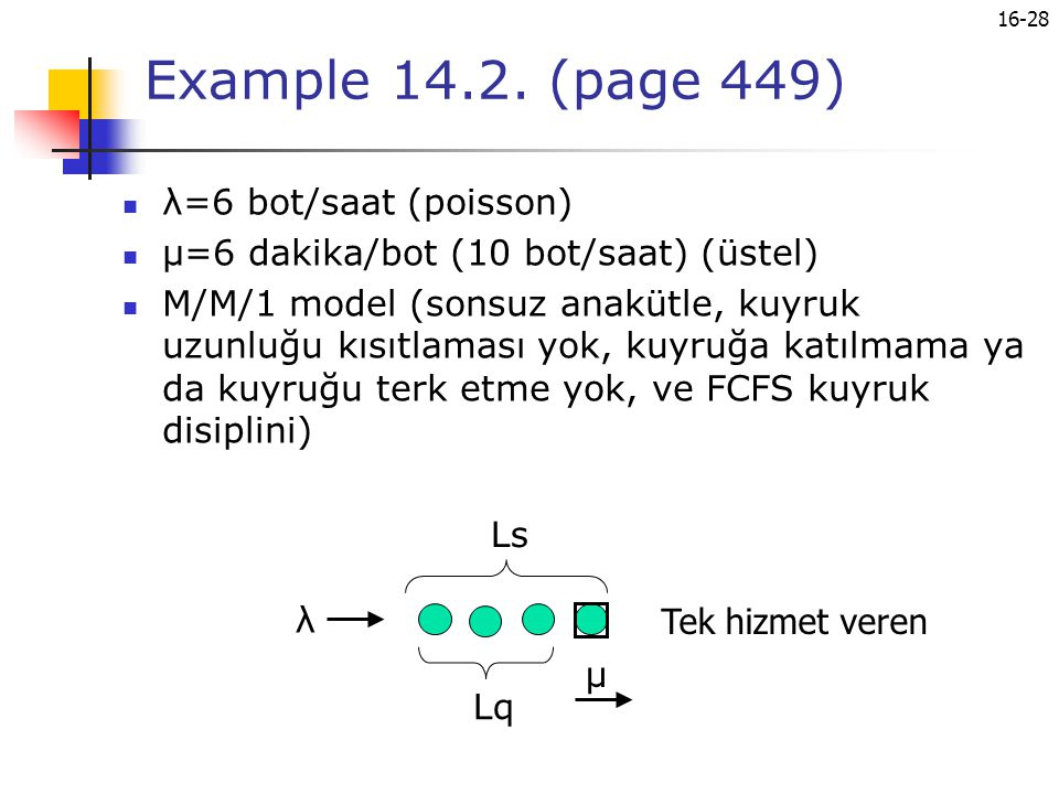 Example 14.2. (page 449) λ=6 bot/saat (poisson)