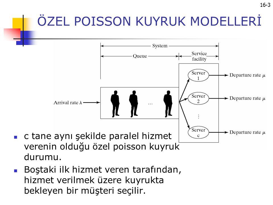 ÖZEL POISSON KUYRUK MODELLERİ