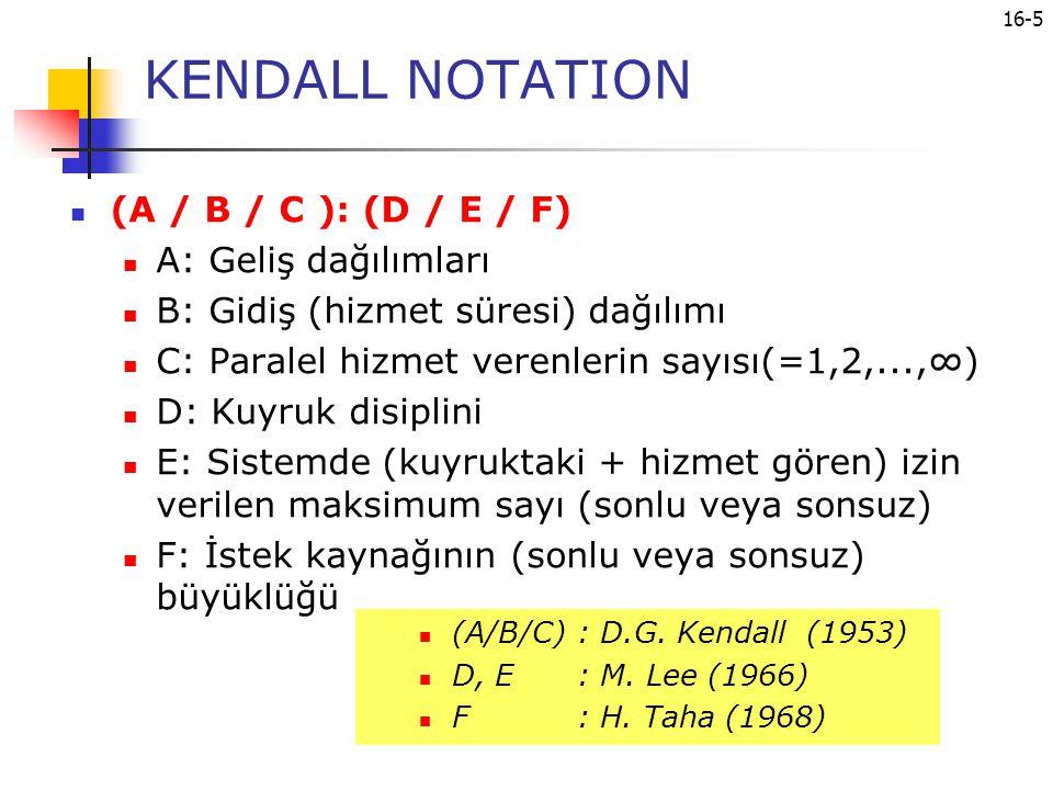 KENDALL NOTATION (A / B / C ): (D / E / F) A: Geliş dağılımları