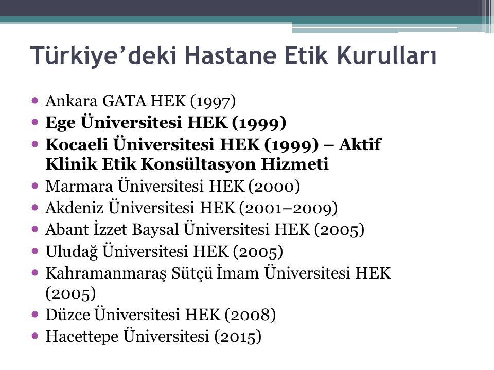 Türkiye'deki Hastane Etik Kurulları