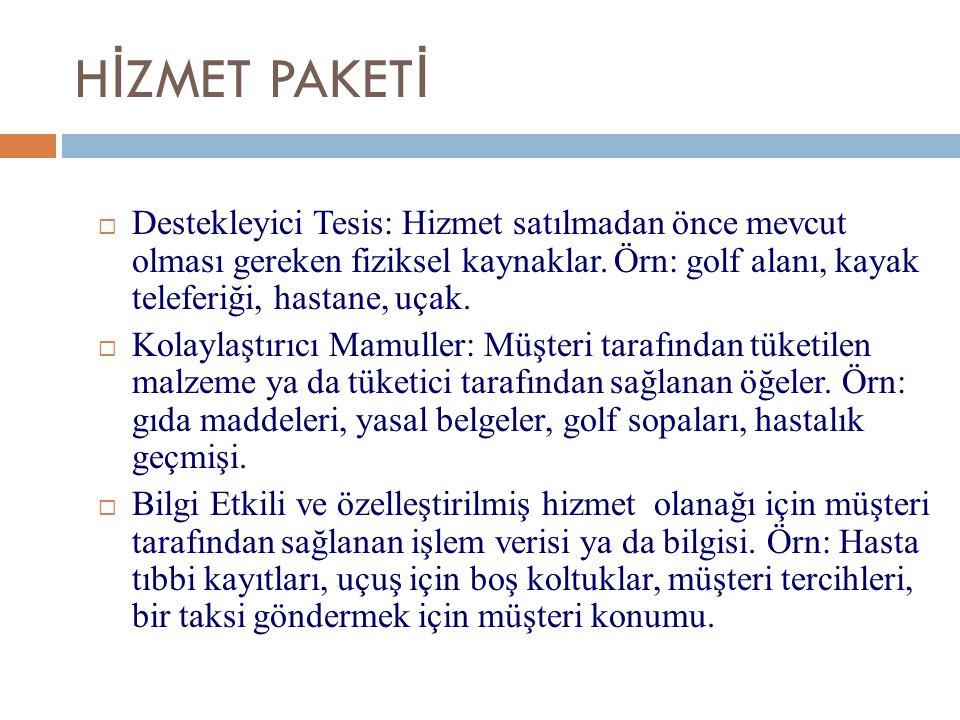 HİZMET PAKETİ