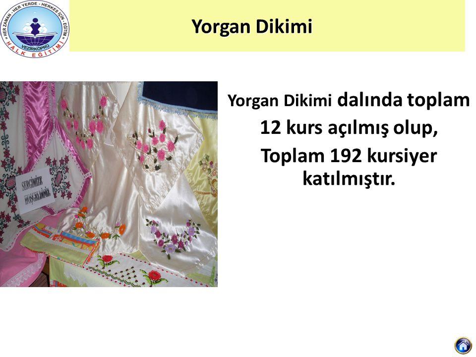 Yorgan Dikimi dalında toplam Toplam 192 kursiyer katılmıştır.
