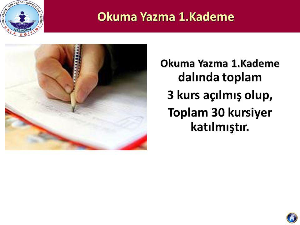 Okuma Yazma 1.Kademe dalında toplam Toplam 30 kursiyer katılmıştır.