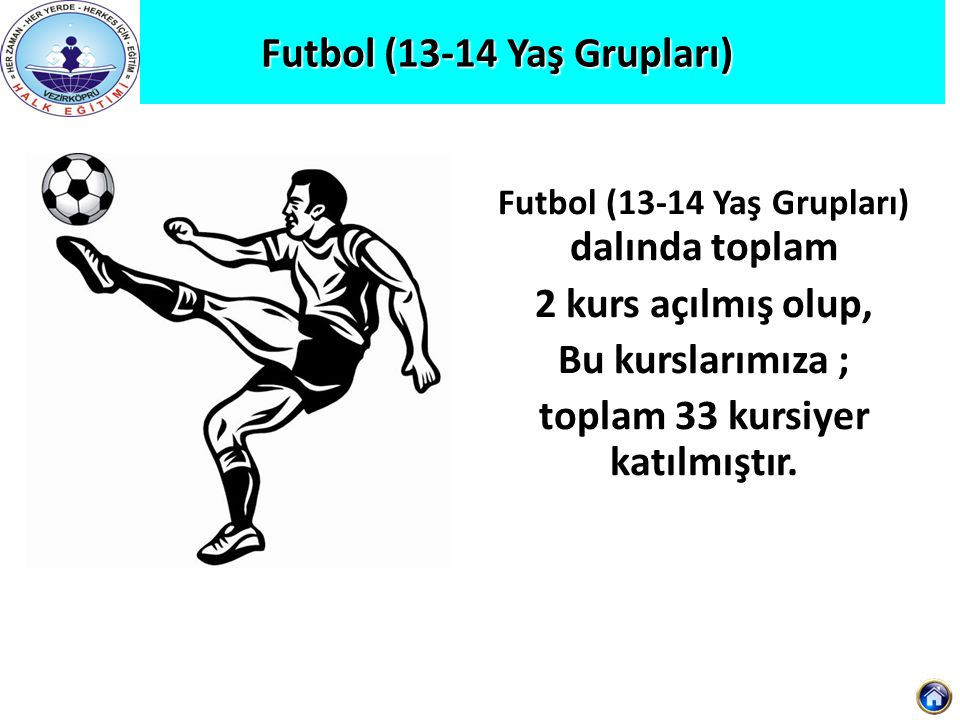 Futbol (13-14 Yaş Grupları)