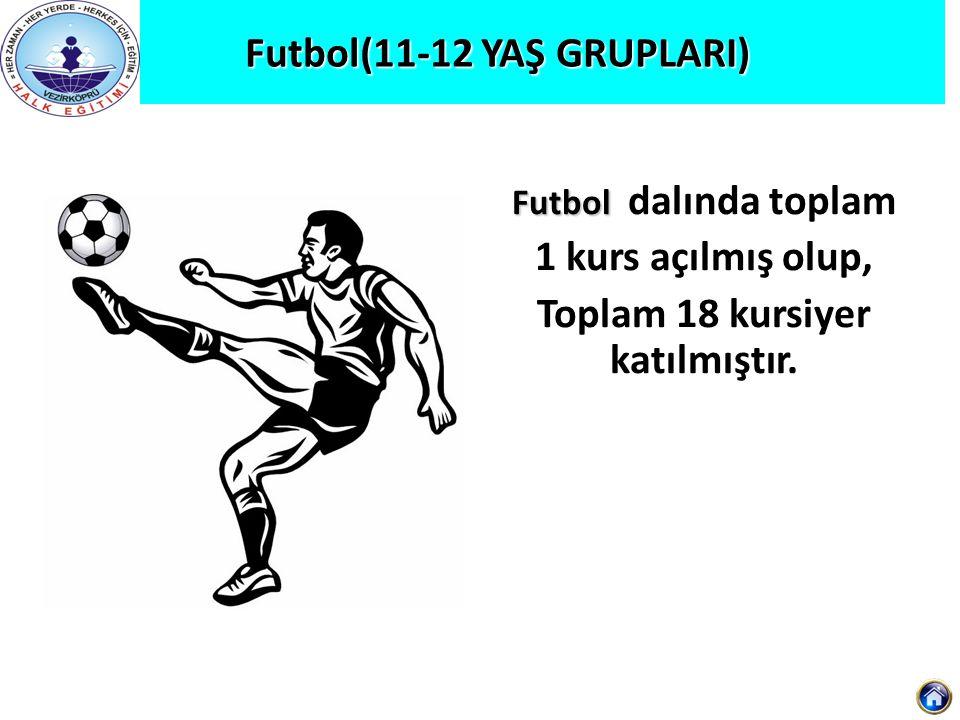 Futbol(11-12 YAŞ GRUPLARI)