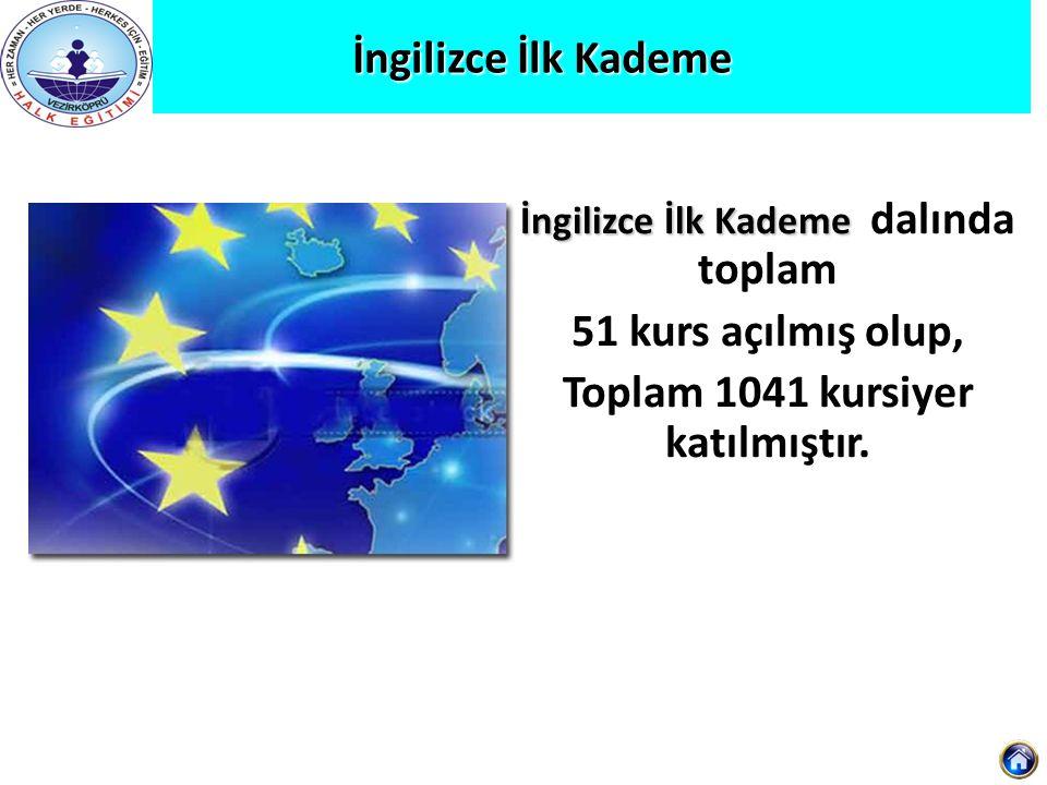 İngilizce İlk Kademe dalında toplam Toplam 1041 kursiyer katılmıştır.