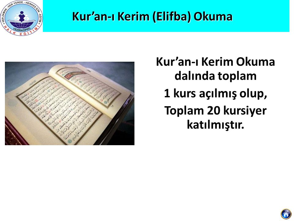 Kur'an-ı Kerim (Elifba) Okuma
