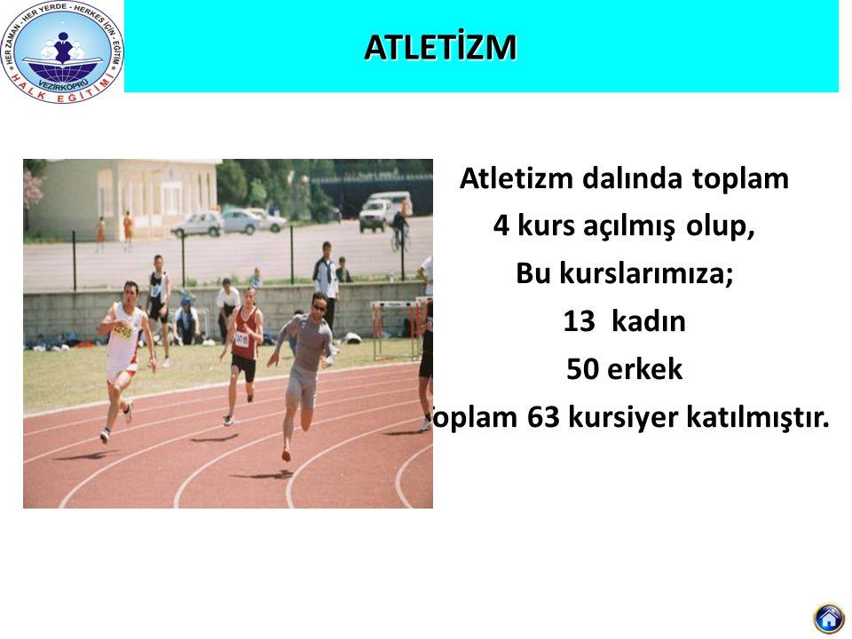 Atletizm dalında toplam Toplam 63 kursiyer katılmıştır.