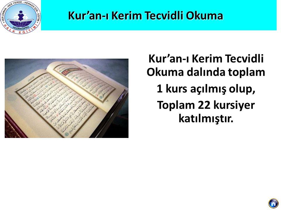 Kur'an-ı Kerim Tecvidli Okuma