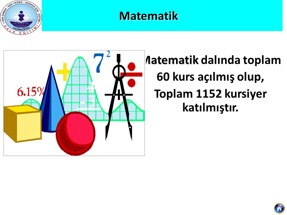Matematik dalında toplam Toplam 1152 kursiyer katılmıştır.