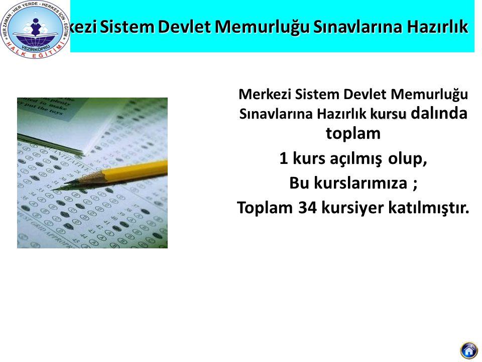 Merkezi Sistem Devlet Memurluğu Sınavlarına Hazırlık