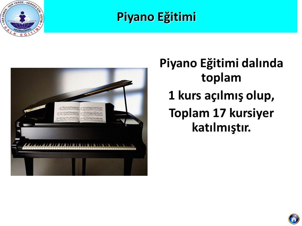 Piyano Eğitimi dalında toplam Toplam 17 kursiyer katılmıştır.