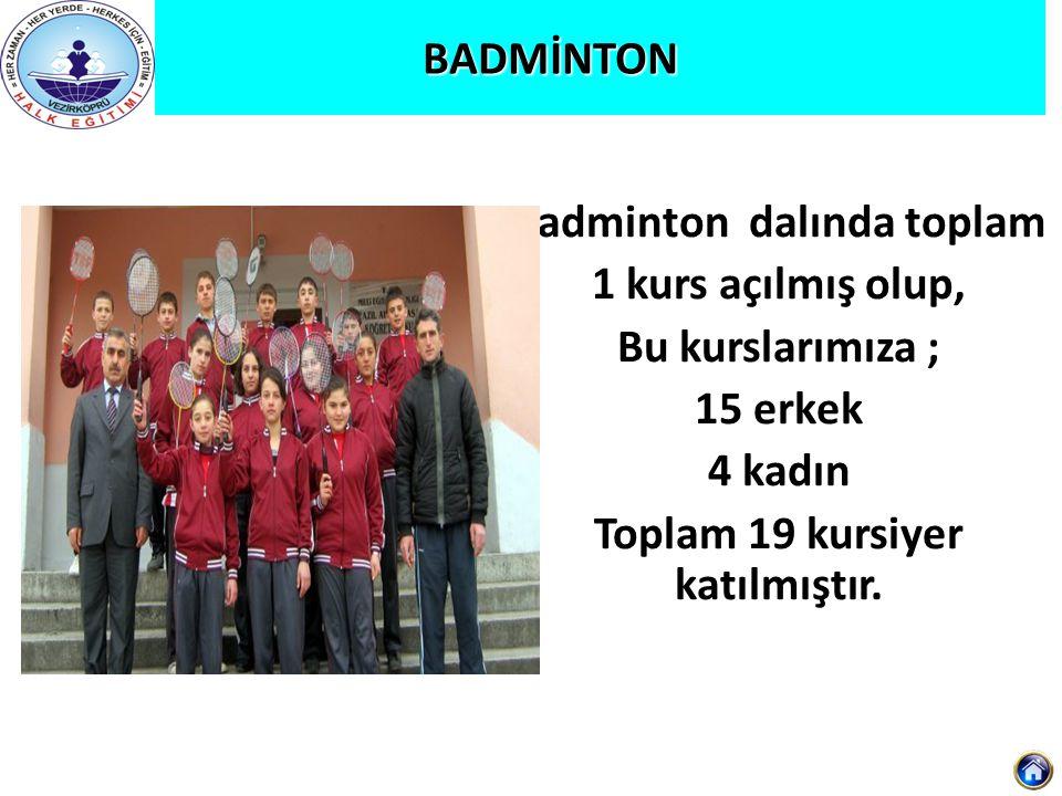 Badminton dalında toplam Toplam 19 kursiyer katılmıştır.