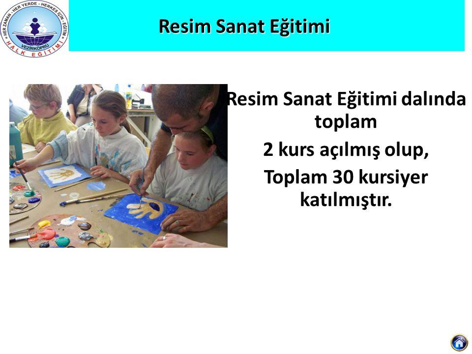 Resim Sanat Eğitimi dalında toplam Toplam 30 kursiyer katılmıştır.