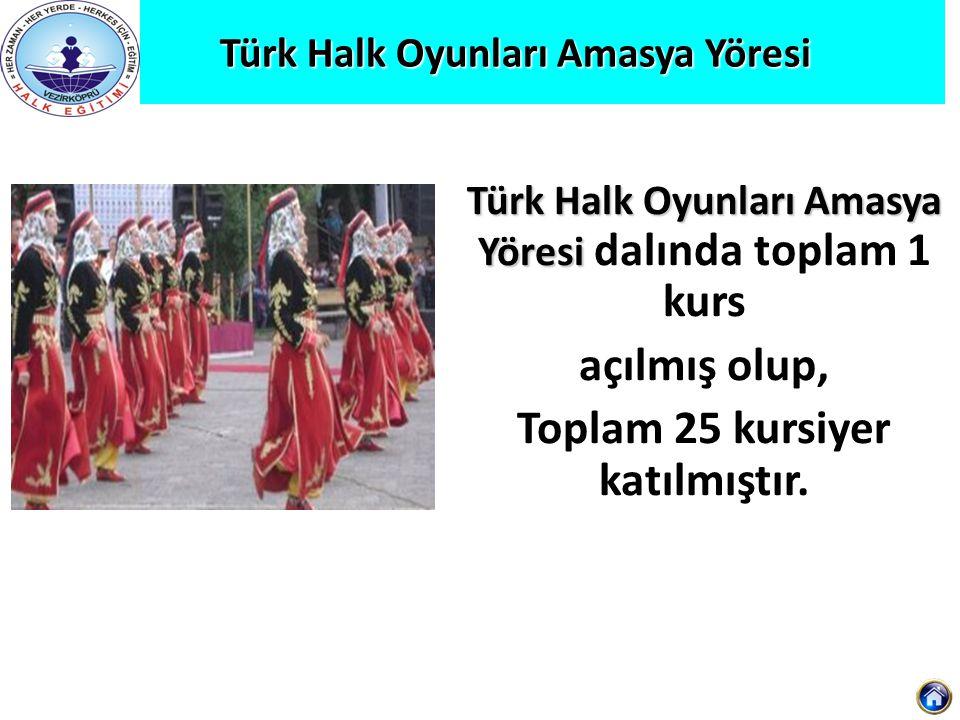 Türk Halk Oyunları Amasya Yöresi