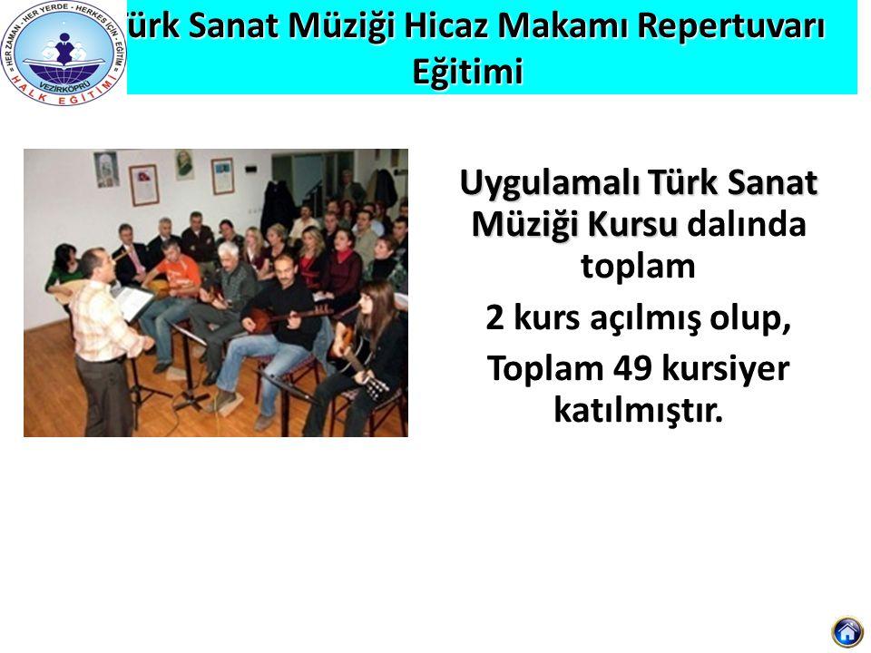 Türk Sanat Müziği Hicaz Makamı Repertuvarı Eğitimi