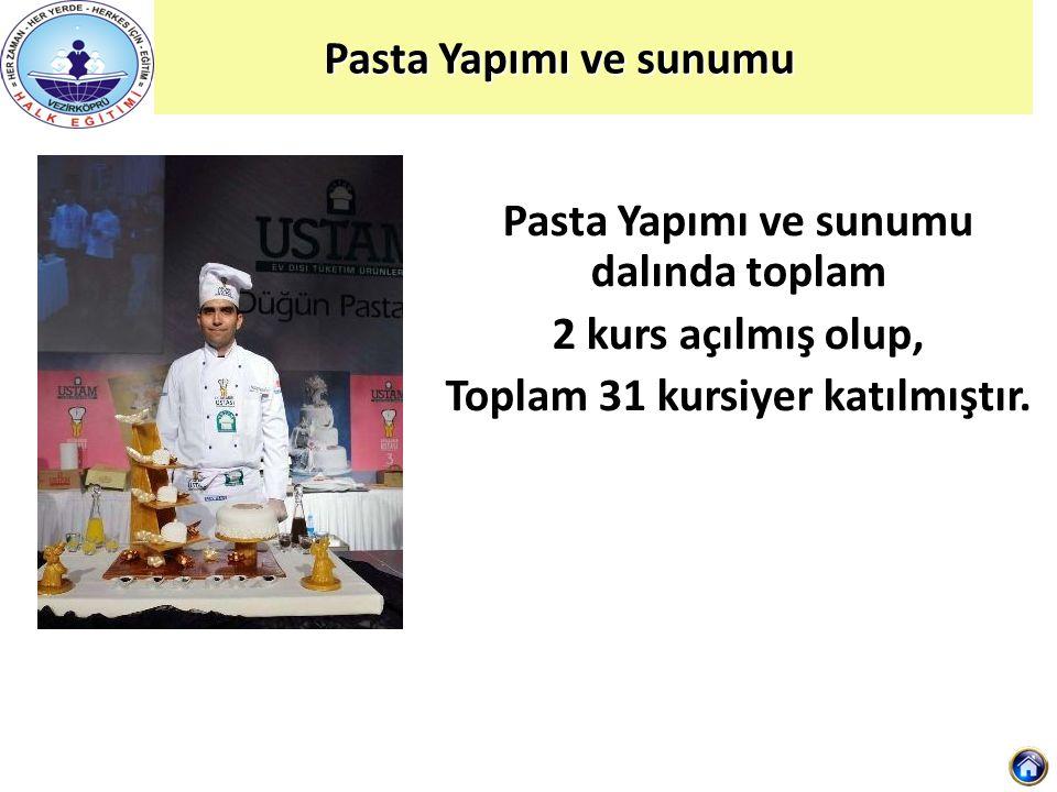 Pasta Yapımı ve sunumu dalında toplam Toplam 31 kursiyer katılmıştır.