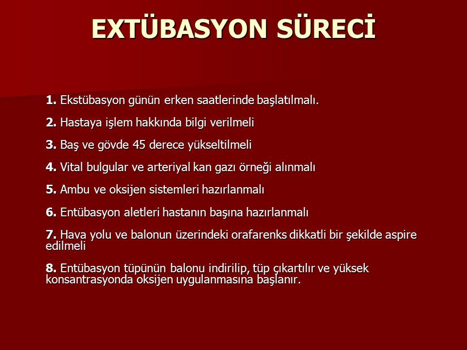 EXTÜBASYON SÜRECİ