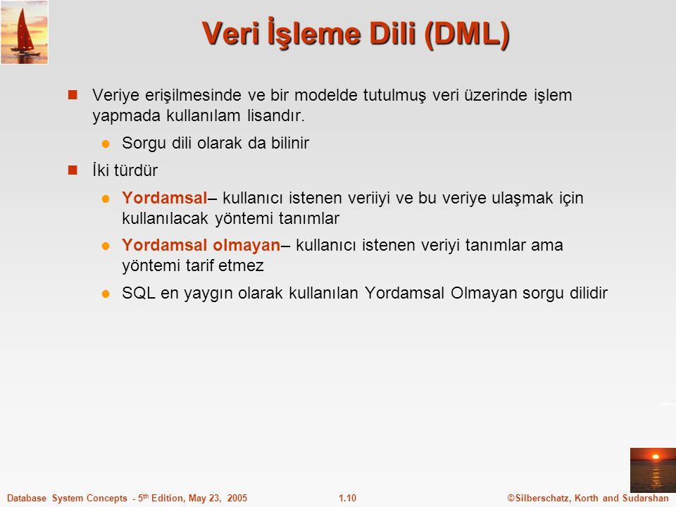 Veri İşleme Dili (DML) Veriye erişilmesinde ve bir modelde tutulmuş veri üzerinde işlem yapmada kullanılam lisandır.