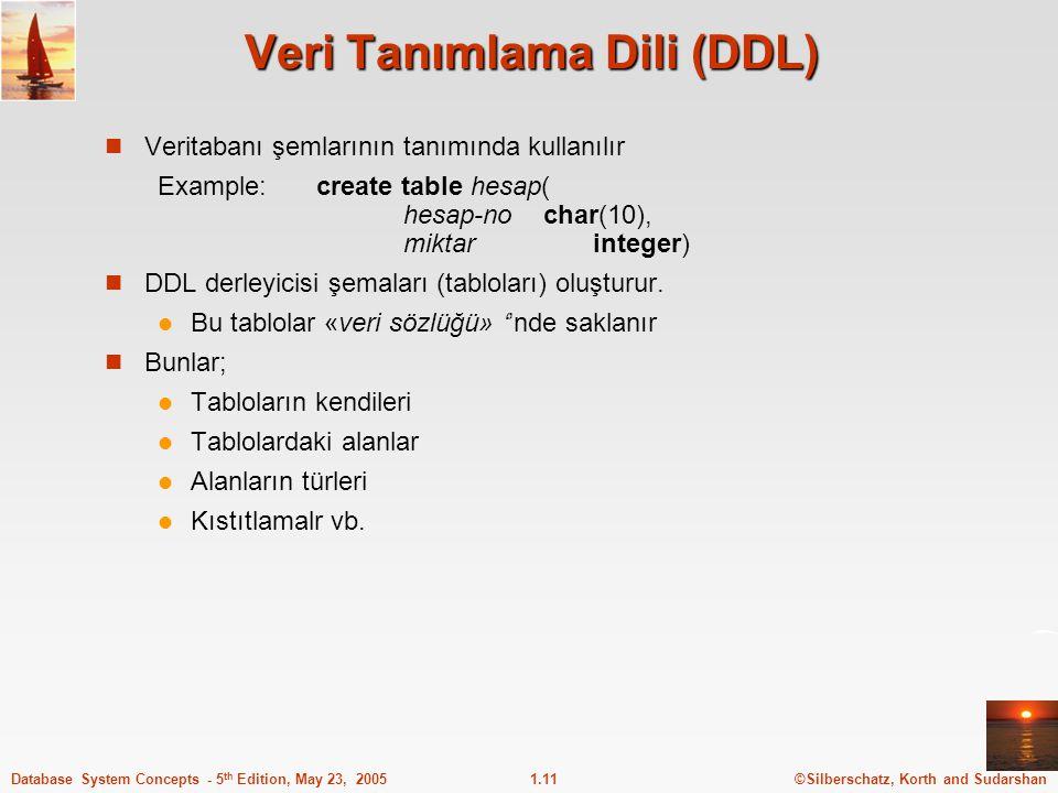 Veri Tanımlama Dili (DDL)