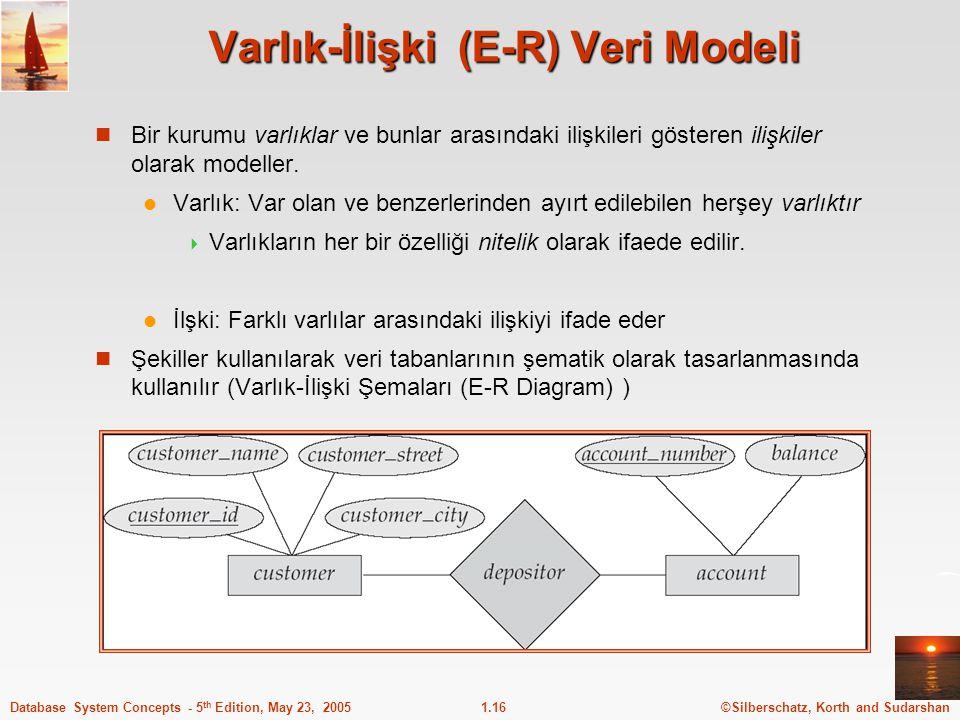 Varlık-İlişki (E-R) Veri Modeli
