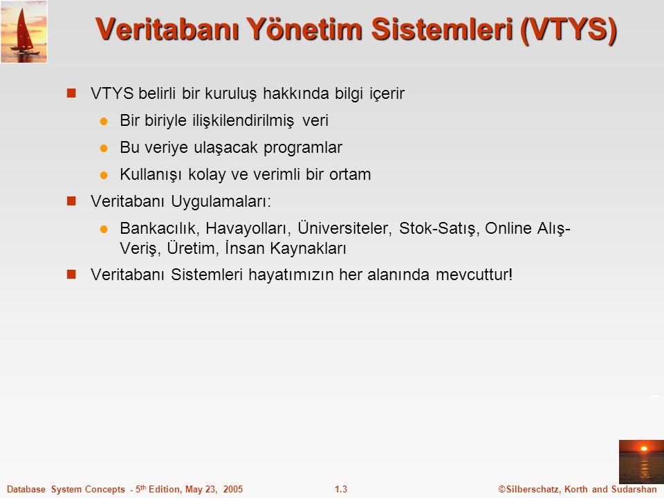 Veritabanı Yönetim Sistemleri (VTYS)