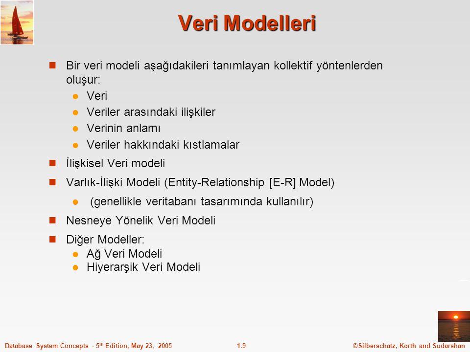 Veri Modelleri Bir veri modeli aşağıdakileri tanımlayan kollektif yöntenlerden oluşur: Veri. Veriler arasındaki ilişkiler.