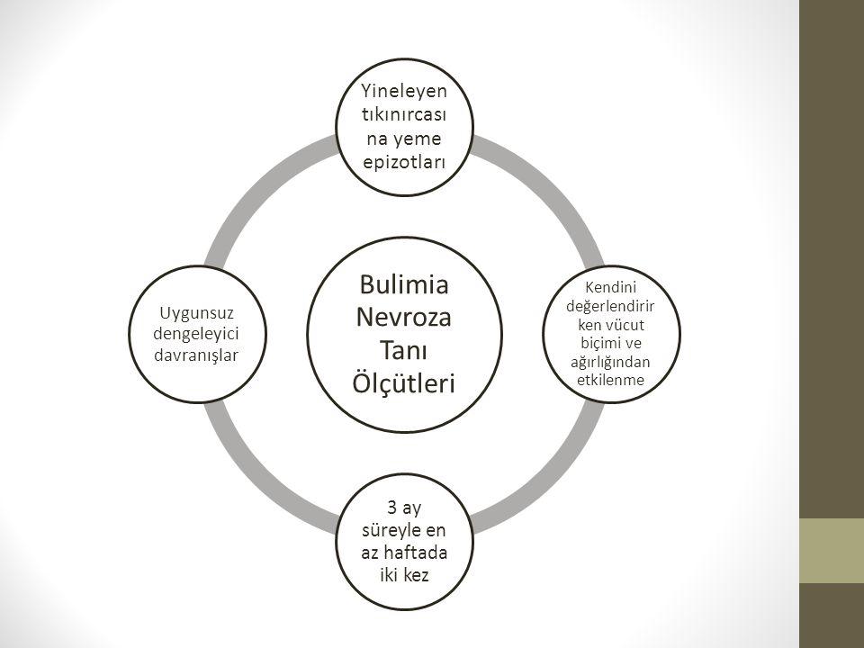 Bulimia Nevroza Tanı Ölçütleri