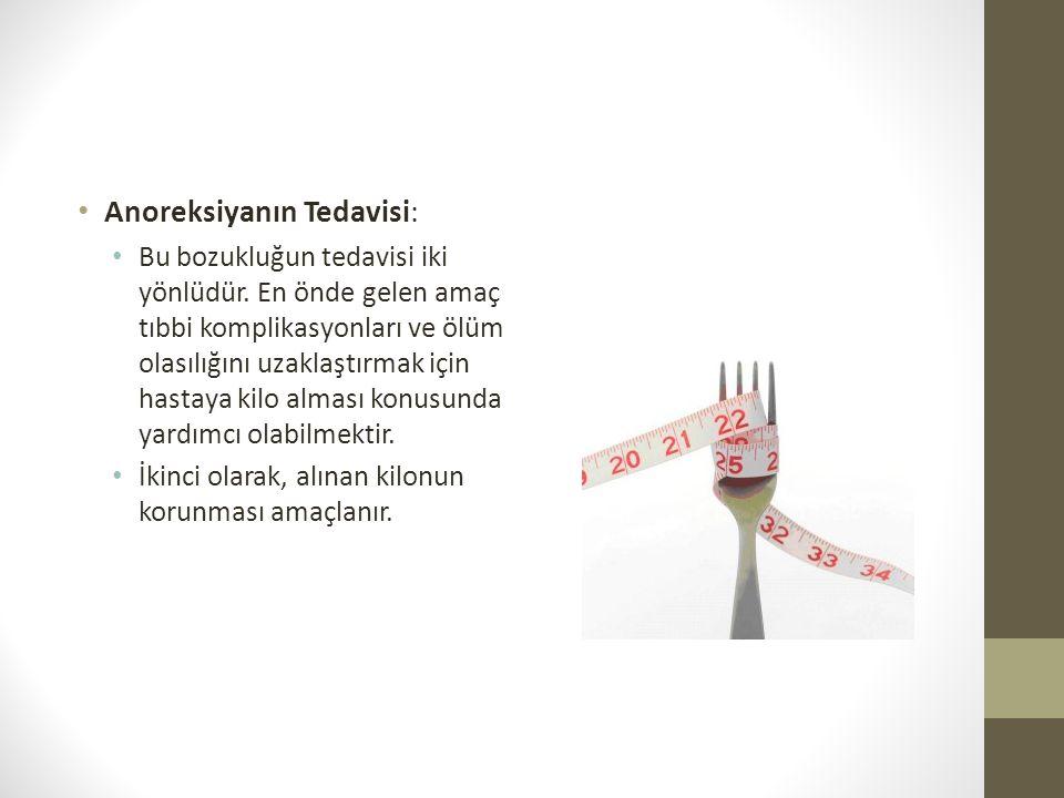 Anoreksiyanın Tedavisi: