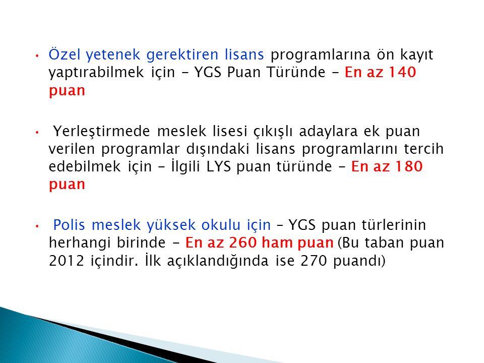 Özel yetenek gerektiren lisans programlarına ön kayıt yaptırabilmek için - YGS Puan Türünde - En az 140 puan