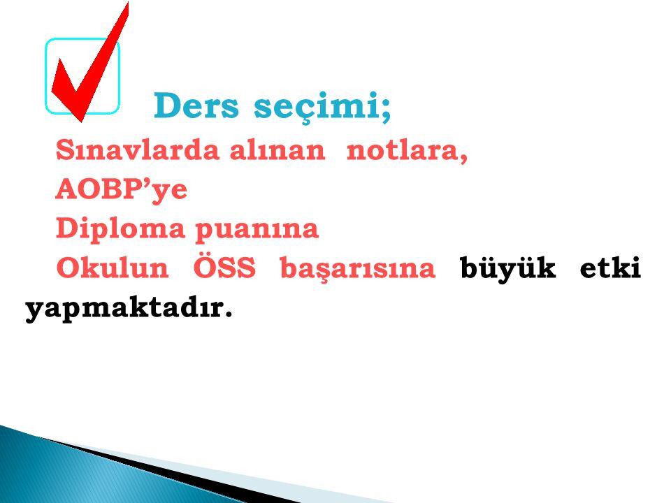 Sınavlarda alınan notlara, AOBP'ye Diploma puanına