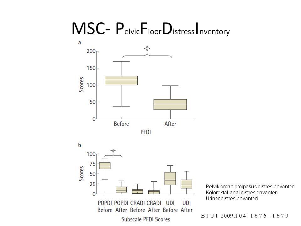MSC- PelvicFloorDistressInventory