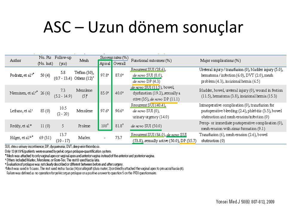 ASC – Uzun dönem sonuçlar