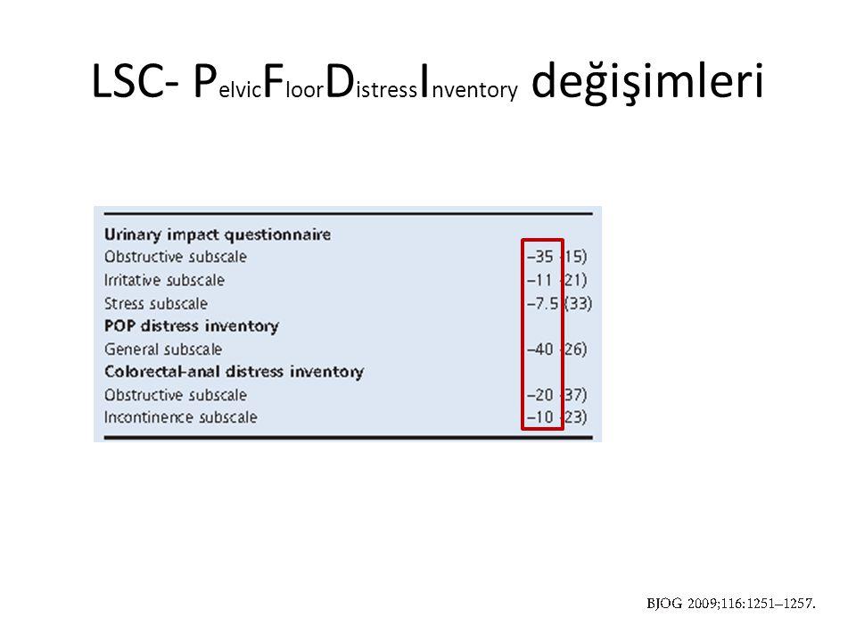 LSC- PelvicFloorDistressInventory değişimleri