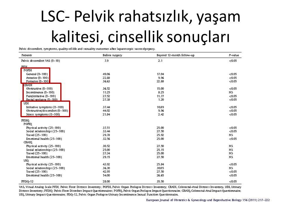 LSC- Pelvik rahatsızlık, yaşam kalitesi, cinsellik sonuçları